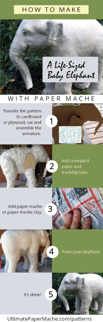 How to make a baby elephant in paper mache - pattern by Jonni Good.