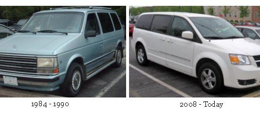 Plymouth Voyager-Dodge Caravan
